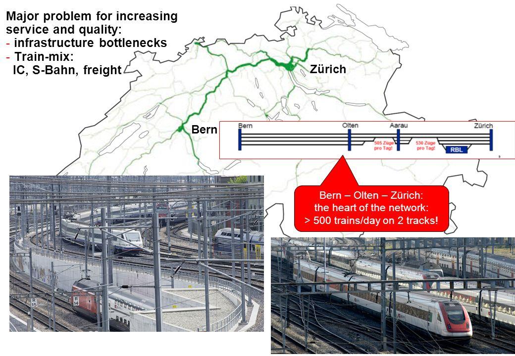 © SBB Passenger Traffic P-FV-SA 04.09.20076