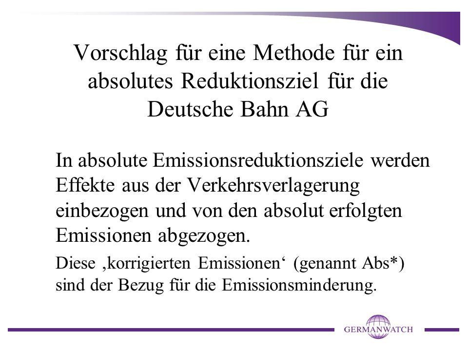 Vorschlag für eine Methode für ein absolutes Reduktionsziel für die Deutsche Bahn AG In absolute Emissionsreduktionsziele werden Effekte aus der Verke