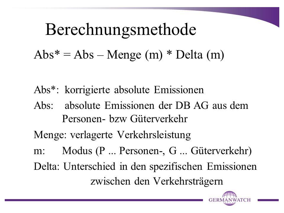 Berechnungsmethode Abs* = Abs – Menge (m) * Delta (m) Abs*: korrigierte absolute Emissionen Abs: absolute Emissionen der DB AG aus dem Personen- bzw G