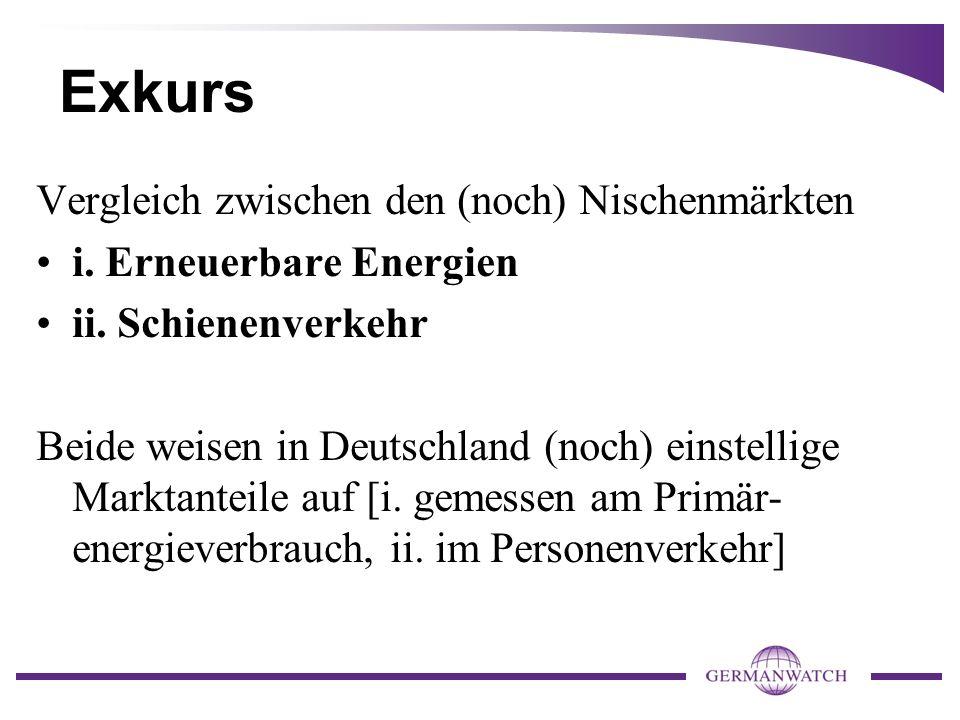 Exkurs Vergleich zwischen den (noch) Nischenmärkten i. Erneuerbare Energien ii. Schienenverkehr Beide weisen in Deutschland (noch) einstellige Marktan