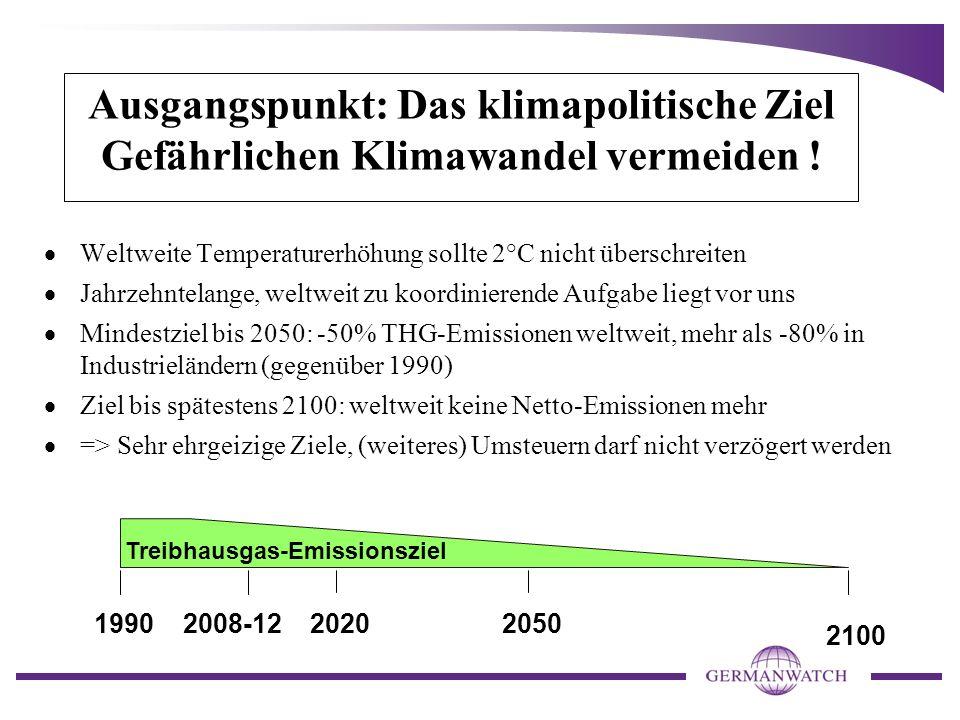 Ausgangspunkt: Das klimapolitische Ziel Gefährlichen Klimawandel vermeiden ! Treibhausgas-Emissionsziel 1990 2100 20502008-122020  Weltweite Temperat