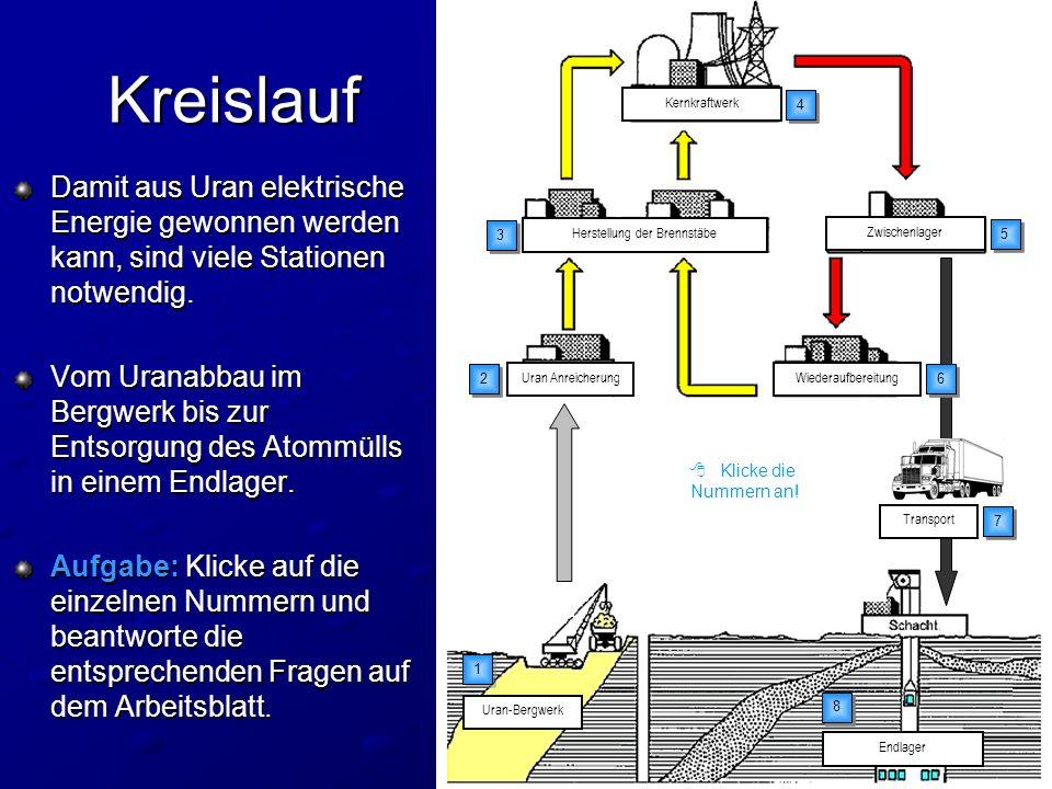 Damit aus Uran elektrische Energie gewonnen werden kann, sind viele Stationen notwendig. Vom Uranabbau im Bergwerk bis zur Entsorgung des Atommülls in