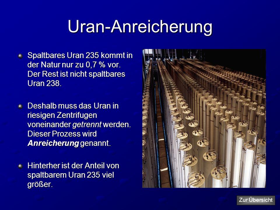 Uran-Anreicherung Spaltbares Uran 235 kommt in der Natur nur zu 0,7 % vor. Der Rest ist nicht spaltbares Uran 238. Deshalb muss das Uran in riesigen Z