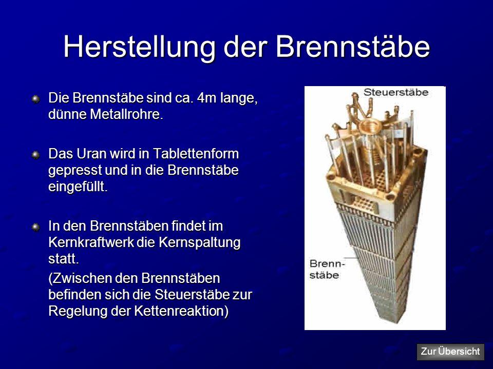 Herstellung der Brennstäbe Die Brennstäbe sind ca. 4m lange, dünne Metallrohre. Das Uran wird in Tablettenform gepresst und in die Brennstäbe eingefül