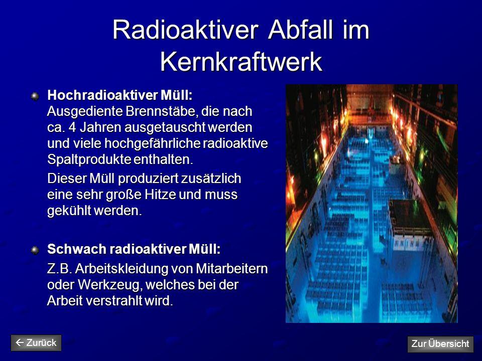Radioaktiver Abfall im Kernkraftwerk Hochradioaktiver Müll: Ausgediente Brennstäbe, die nach ca. 4 Jahren ausgetauscht werden und viele hochgefährlich