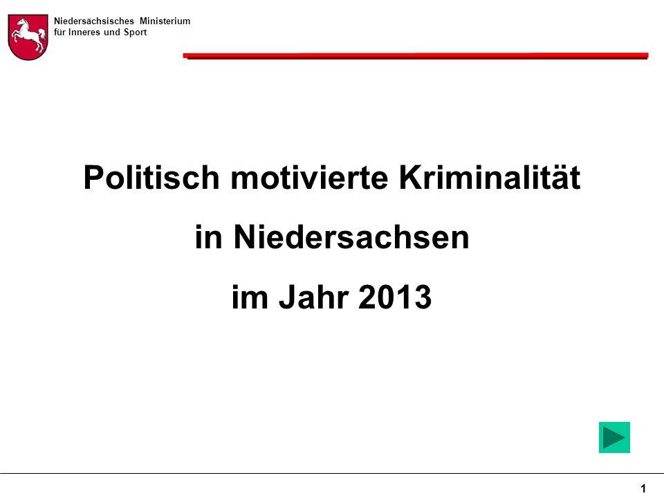 Niedersächsisches Ministerium für Inneres und Sport 11 Politisch motivierte Kriminalität in Niedersachsen im Jahr 2013