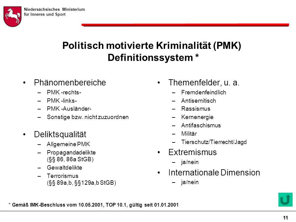 Niedersächsisches Ministerium für Inneres und Sport 11 Politisch motivierte Kriminalität (PMK) Definitionssystem * Phänomenbereiche –PMK -rechts- –PMK -links- –PMK -Ausländer- –Sonstige bzw.