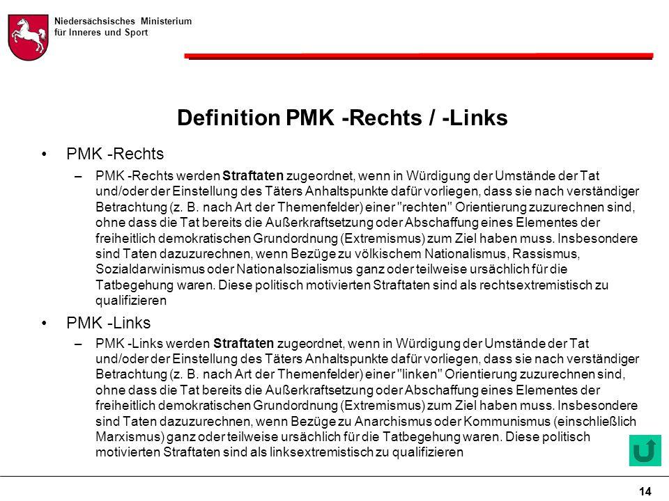 Niedersächsisches Ministerium für Inneres und Sport 14 Definition PMK -Rechts / -Links PMK -Rechts –PMK -Rechts werden Straftaten zugeordnet, wenn in Würdigung der Umstände der Tat und/oder der Einstellung des Täters Anhaltspunkte dafür vorliegen, dass sie nach verständiger Betrachtung (z.