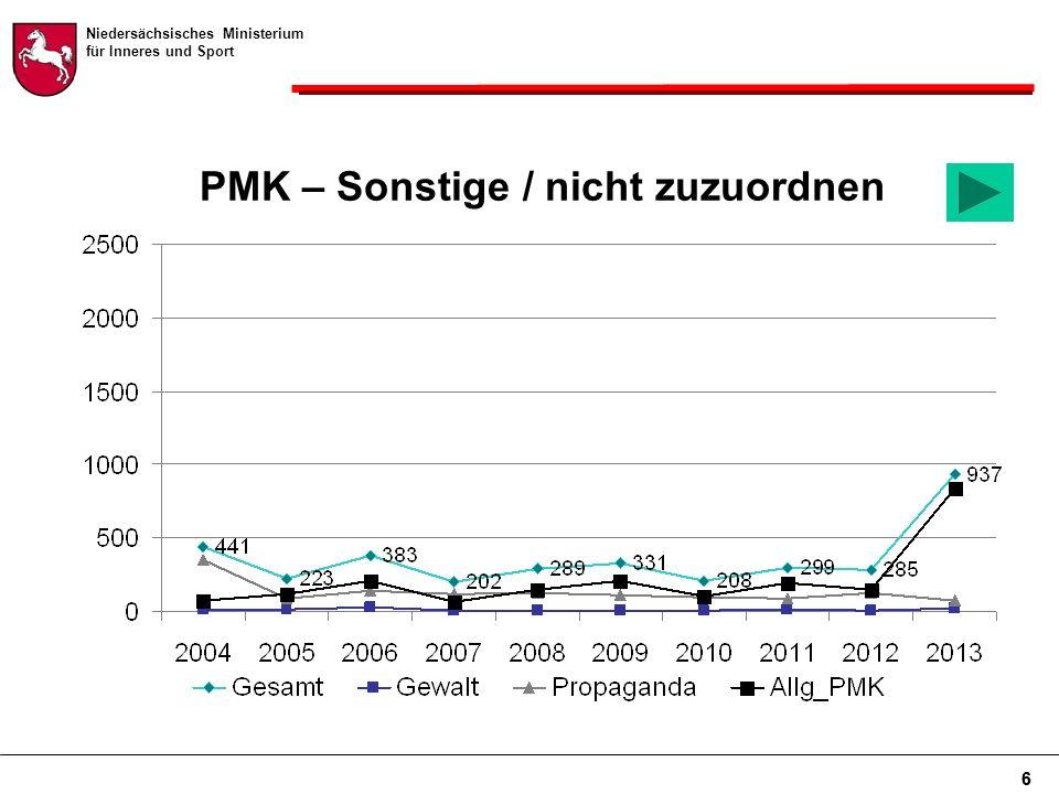 Niedersächsisches Ministerium für Inneres und Sport 6 PMK – Sonstige / nicht zuzuordnen 6