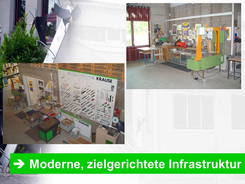  Moderne, zielgerichtete Infrastruktur