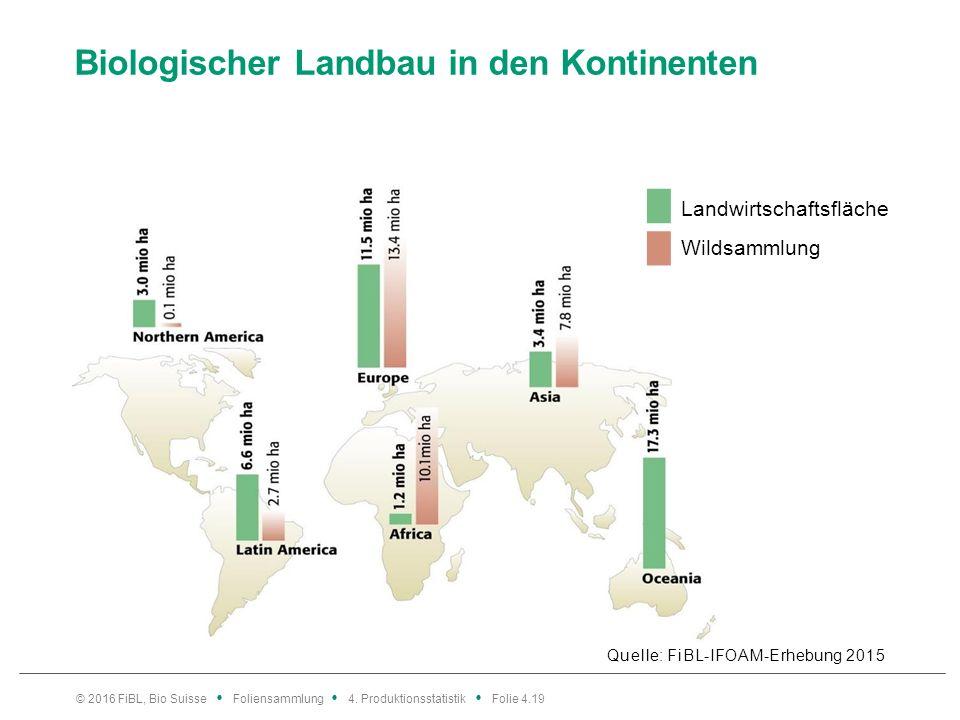 Biologischer Landbau in den Kontinenten Quelle: FiBL-IFOAM-Erhebung 2015 © 2016 FiBL, Bio Suisse Foliensammlung 4.