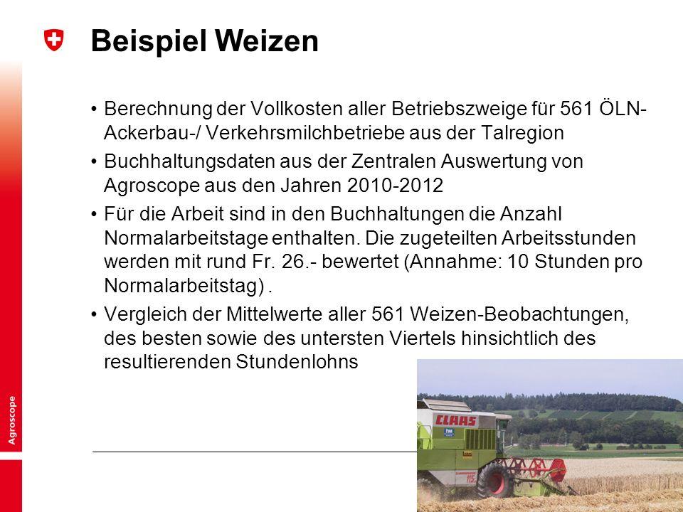 11 Beispiel Weizen Berechnung der Vollkosten aller Betriebszweige für 561 ÖLN- Ackerbau-/ Verkehrsmilchbetriebe aus der Talregion Buchhaltungsdaten aus der Zentralen Auswertung von Agroscope aus den Jahren 2010-2012 Für die Arbeit sind in den Buchhaltungen die Anzahl Normalarbeitstage enthalten.