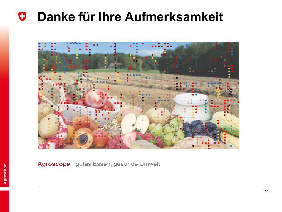 14 Danke für Ihre Aufmerksamkeit Agroscope gutes Essen, gesunde Umwelt