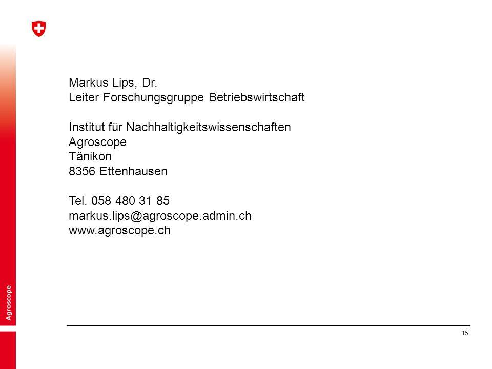 15 Markus Lips, Dr.