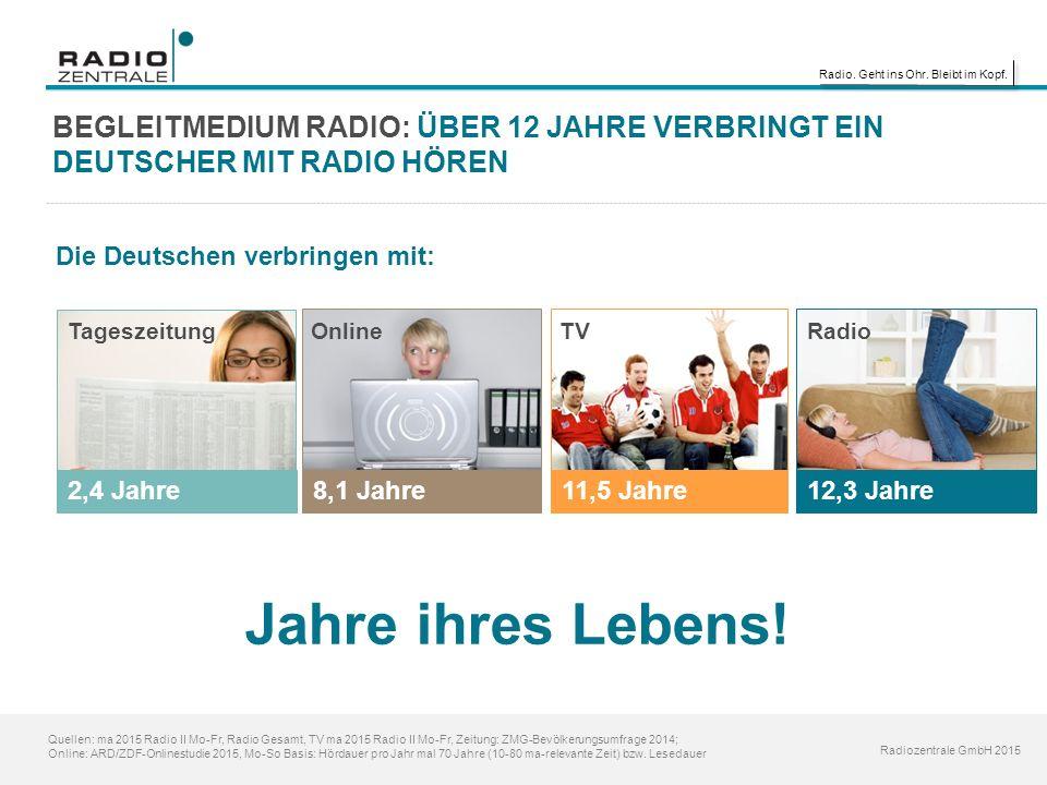 Radio. Geht ins Ohr. Bleibt im Kopf. Radiozentrale GmbH 2015 BEGLEITMEDIUM RADIO: ÜBER 12 JAHRE VERBRINGT EIN DEUTSCHER MIT RADIO HÖREN Quellen: ma 20