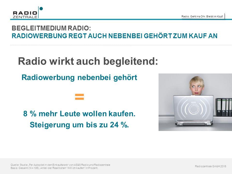 """Radio. Geht ins Ohr. Bleibt im Kopf. Radiozentrale GmbH 2015 BEGLEITMEDIUM RADIO: RADIOWERBUNG REGT AUCH NEBENBEI GEHÖRT ZUM KAUF AN Quelle: Studie """"P"""