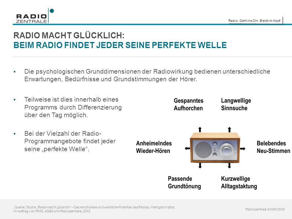 Radio. Geht ins Ohr. Bleibt im Kopf. Radiozentrale GmbH 2015 RADIO MACHT GLÜCKLICH: BEIM RADIO FINDET JEDER SEINE PERFEKTE WELLE  Die psychologischen