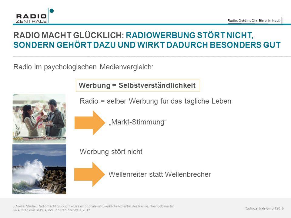 Radio. Geht ins Ohr. Bleibt im Kopf. Radiozentrale GmbH 2015 RADIO MACHT GLÜCKLICH: RADIOWERBUNG STÖRT NICHT, SONDERN GEHÖRT DAZU UND WIRKT DADURCH BE