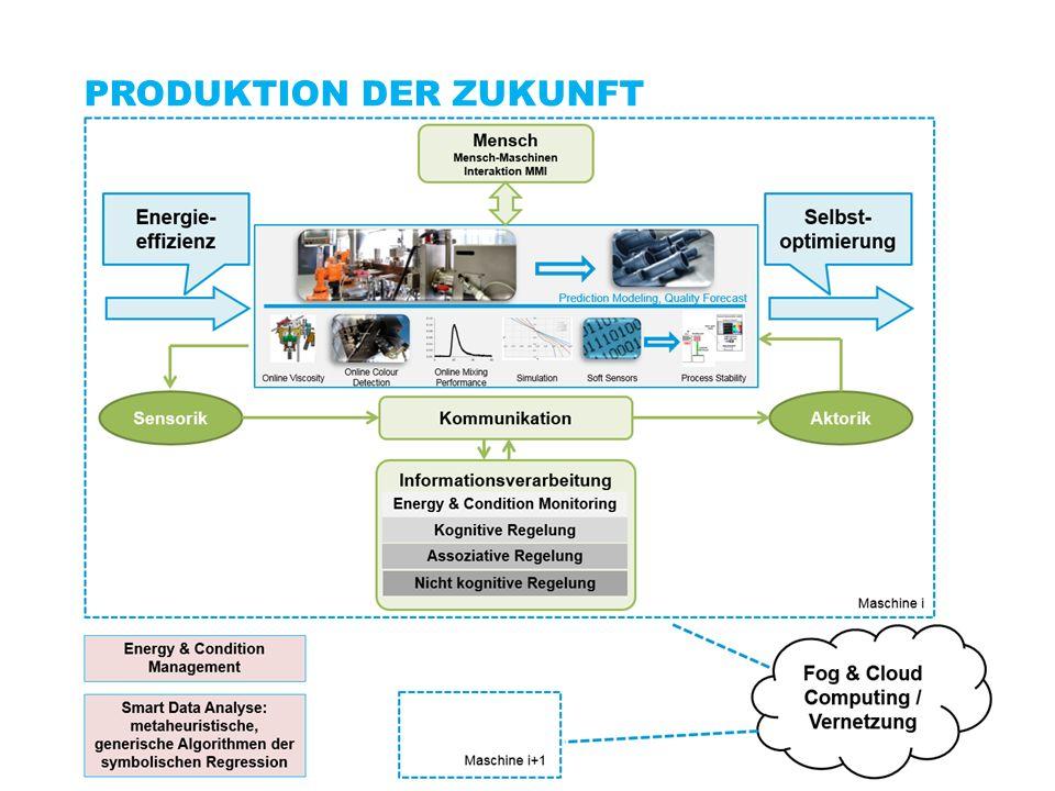 2D DRUCK-DURCHSATZ-MODELL METERINGZONE EINSCHNECKENXTRUDER