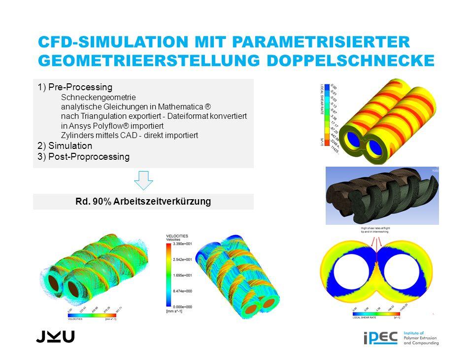 MODELLIERUNG VON BARRIERESCHNECKEN Patent erteilt Nichtisotherme Druck-Durchsatzrechnung, numerisch gekoppelt mit Aufschmelzrechnung 45 mm Extruder: max.