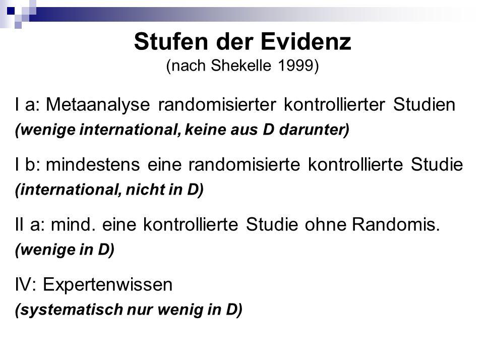 Stufen der Evidenz (nach Shekelle 1999) I a: Metaanalyse randomisierter kontrollierter Studien (wenige international, keine aus D darunter) I b: mindestens eine randomisierte kontrollierte Studie (international, nicht in D) II a: mind.