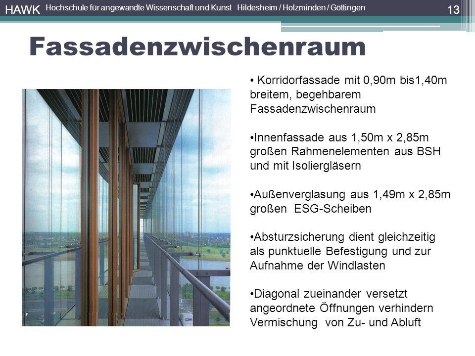 13 Korridorfassade mit 0,90m bis1,40m breitem, begehbarem Fassadenzwischenraum Innenfassade aus 1,50m x 2,85m großen Rahmenelementen aus BSH und mit Isoliergläsern Außenverglasung aus 1,49m x 2,85m großen ESG-Scheiben Absturzsicherung dient gleichzeitig als punktuelle Befestigung und zur Aufnahme der Windlasten Diagonal zueinander versetzt angeordnete Öffnungen verhindern Vermischung von Zu- und Abluft HAWK Hochschule für angewandte Wissenschaft und Kunst Hildesheim / Holzminden / Göttingen Fassadenzwischenraum