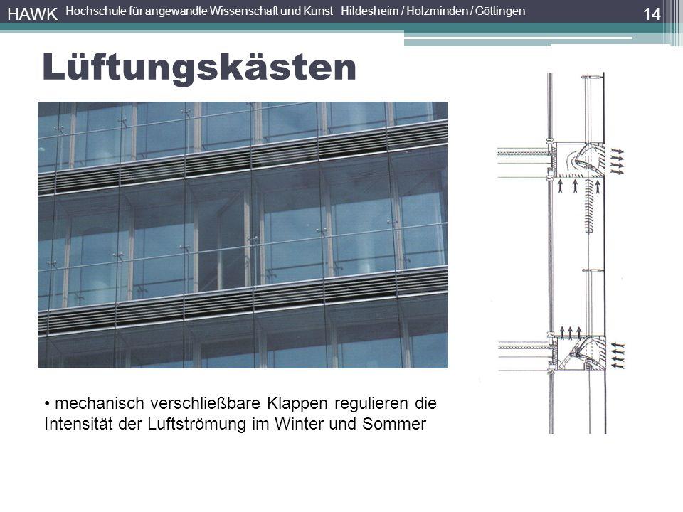 14 HAWK Hochschule für angewandte Wissenschaft und Kunst Hildesheim / Holzminden / Göttingen Lüftungskästen mechanisch verschließbare Klappen regulieren die Intensität der Luftströmung im Winter und Sommer