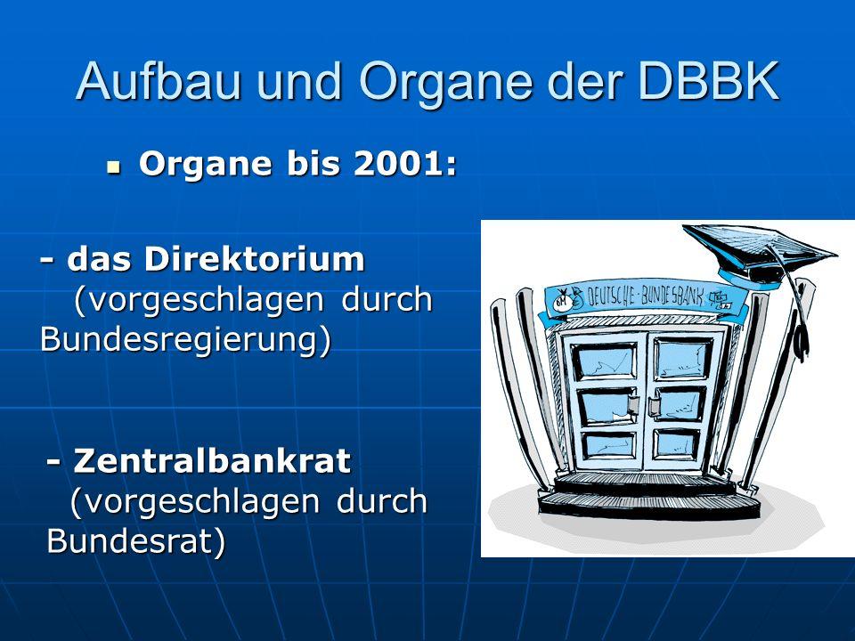 Aufbau und Organe der DBBK Organe bis 2001: Organe bis 2001: - Zentralbankrat (vorgeschlagen durch Bundesrat) (vorgeschlagen durch Bundesrat) - das Direktorium (vorgeschlagen durch Bundesregierung) (vorgeschlagen durch Bundesregierung)