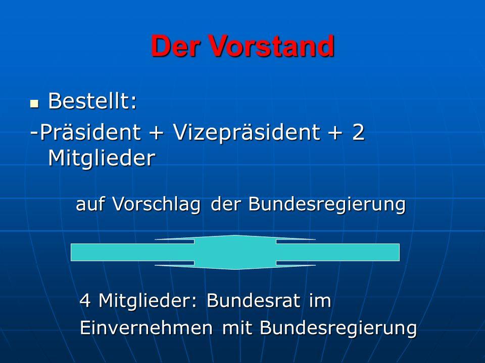Der Vorstand Bestellt: Bestellt: -Präsident + Vizepräsident + 2 Mitglieder 4 Mitglieder: Bundesrat im Einvernehmen mit Bundesregierung auf Vorschlag der Bundesregierung