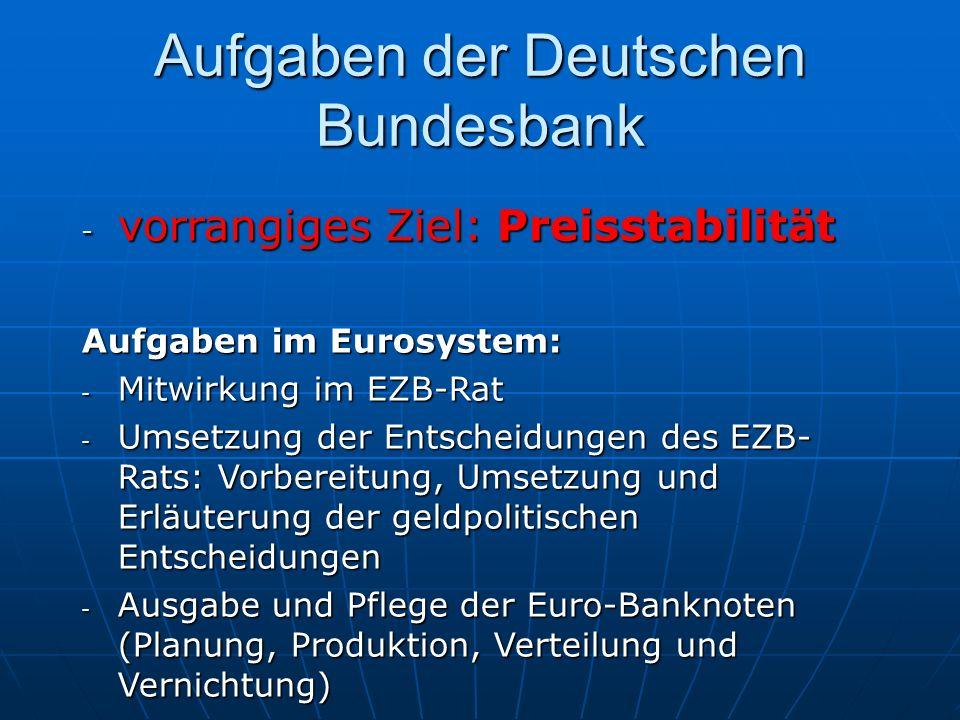 Aufgaben der Deutschen Bundesbank - vorrangiges Ziel: Preisstabilität Aufgaben im Eurosystem: - Mitwirkung im EZB-Rat - Umsetzung der Entscheidungen des EZB- Rats: Vorbereitung, Umsetzung und Erläuterung der geldpolitischen Entscheidungen - Ausgabe und Pflege der Euro-Banknoten (Planung, Produktion, Verteilung und Vernichtung)