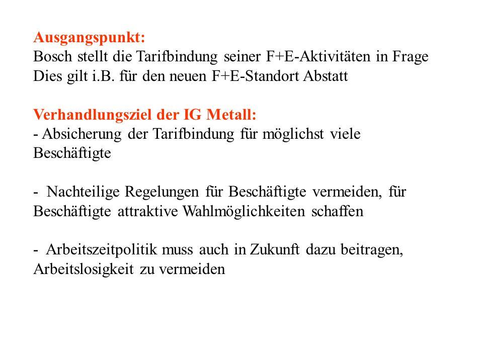 Ausgangspunkt: Bosch stellt die Tarifbindung seiner F+E-Aktivitäten in Frage Dies gilt i.B.