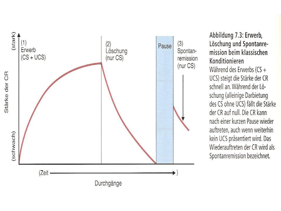 Zusammenfassung Beim klassischen Konditionieren löst ein unkonditionierter Reiz automatisch ein Reflexverhalten aus, das als unkonditionierte Reaktion bezeichnet wird.