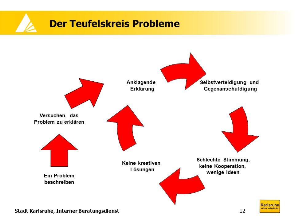 Stadt Karlsruhe, Interner Beratungsdienst12 Der Teufelskreis Probleme Selbstverteidigung und Gegenanschuldigung Schlechte Stimmung, keine Kooperation,