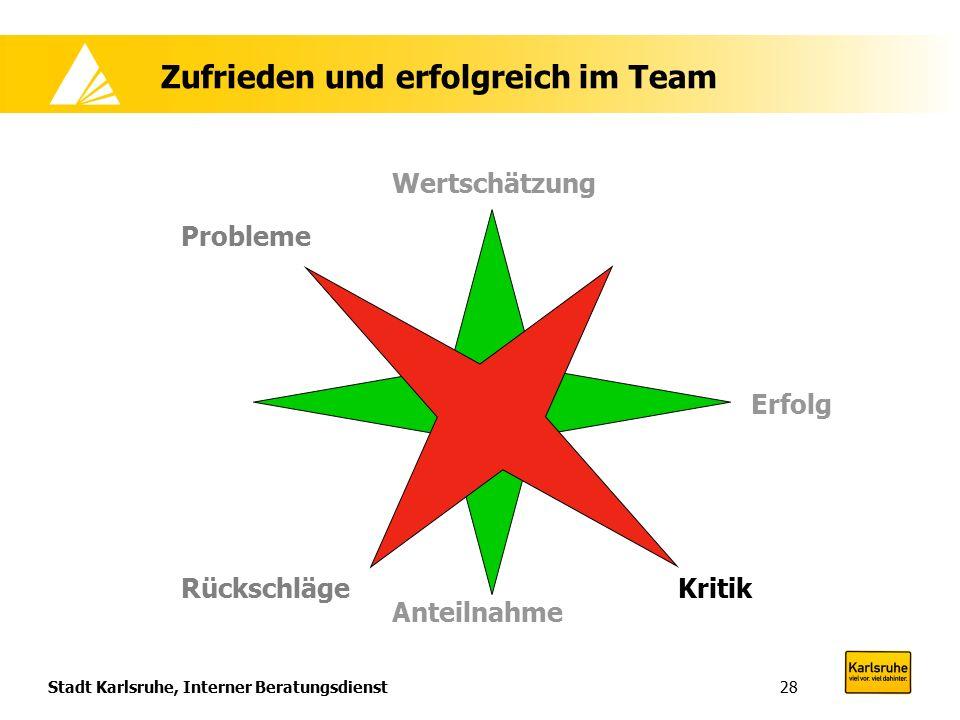Stadt Karlsruhe, Interner Beratungsdienst28 Zufrieden und erfolgreich im Team Wertschätzung Erfolg Anteilnahme Probleme Rückschläge Kritik