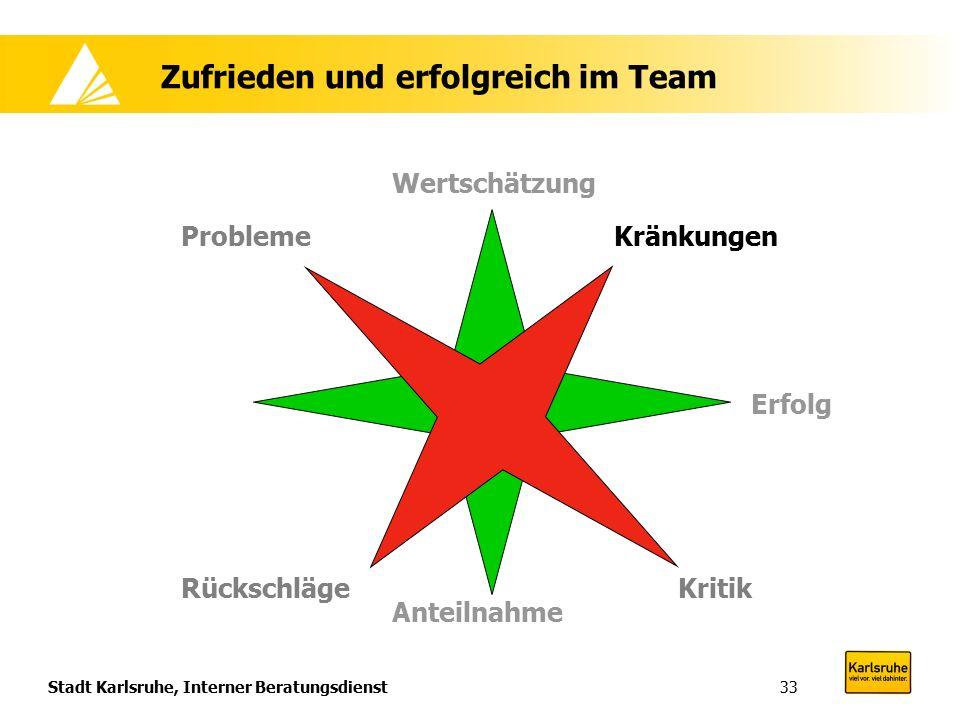 Stadt Karlsruhe, Interner Beratungsdienst33 Zufrieden und erfolgreich im Team Wertschätzung Erfolg Anteilnahme Probleme Kränkungen Rückschläge Kritik