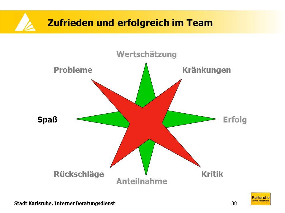 Stadt Karlsruhe, Interner Beratungsdienst38 Zufrieden und erfolgreich im Team Wertschätzung Spaß Erfolg Anteilnahme Probleme Kränkungen Rückschläge Kritik