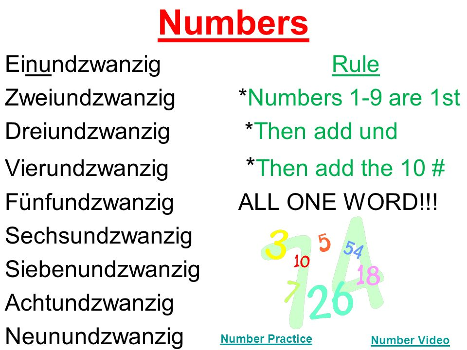 Numbers EinundzwanzigRule Zweiundzwanzig*Numbers 1-9 are 1st Dreiundzwanzig *Then add und Vierundzwanzig * Then add the 10 # FünfundzwanzigALL ONE WORD!!.