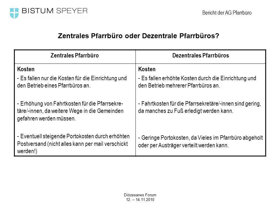 Diözesanes Forum 12.