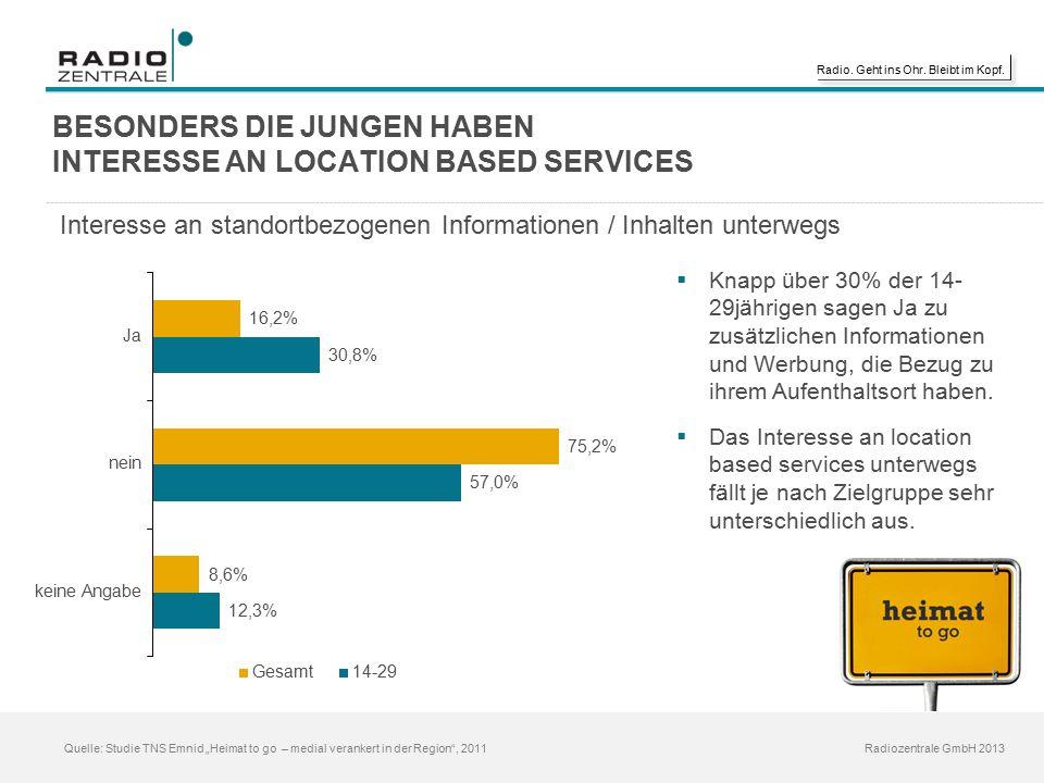 """Radio. Geht ins Ohr. Bleibt im Kopf. Radiozentrale GmbH 2013 Quelle: Studie TNS Emnid """"Heimat to go – medial verankert in der Region"""", 2011 BESONDERS"""