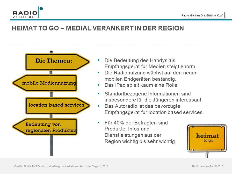"""Radio. Geht ins Ohr. Bleibt im Kopf. Radiozentrale GmbH 2013 Quelle: Studie TNS Emnid """"Heimat to go – medial verankert in der Region"""", 2011 HEIMAT TO"""