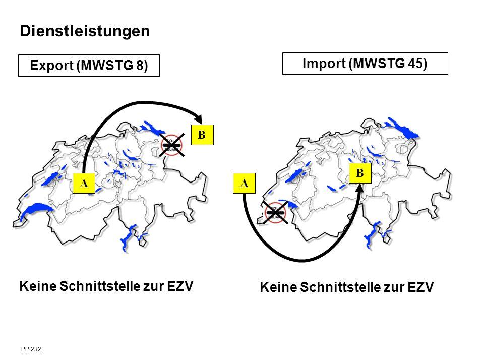 Dienstleistungen DL- Erbringer DL- Empfänger Export (MWSTG 8) Import (MWSTG 45) AA B B Keine Schnittstelle zur EZV PP 232