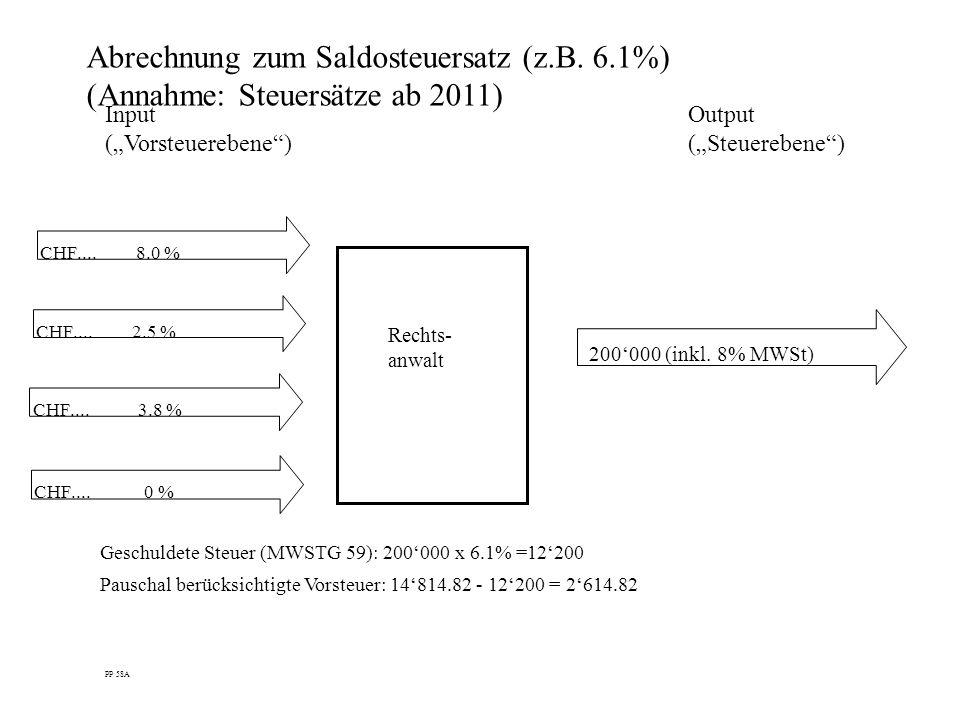 """Abrechnung zum Saldosteuersatz (z.B. 6.1%) (Annahme: Steuersätze ab 2011) Input (""""Vorsteuerebene"""") Output (""""Steuerebene"""") Rechts- anwalt Geschuldete S"""