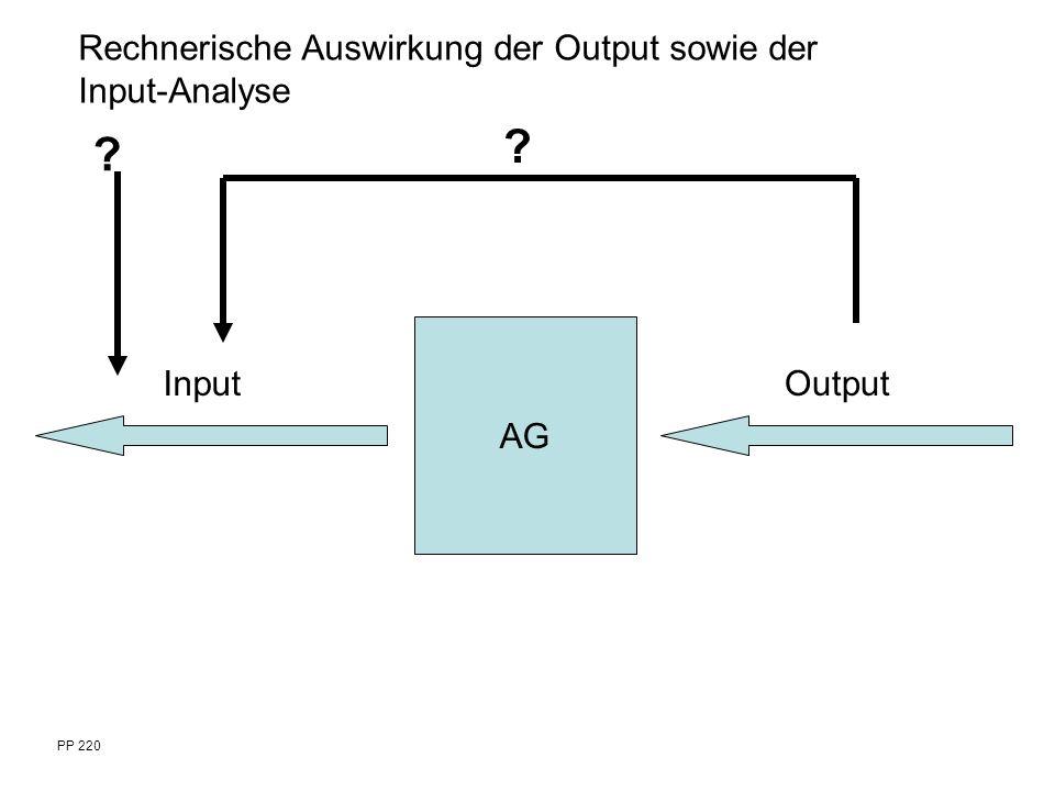 PP 220 AG InputOutput Rechnerische Auswirkung der Output sowie der Input-Analyse ? ?