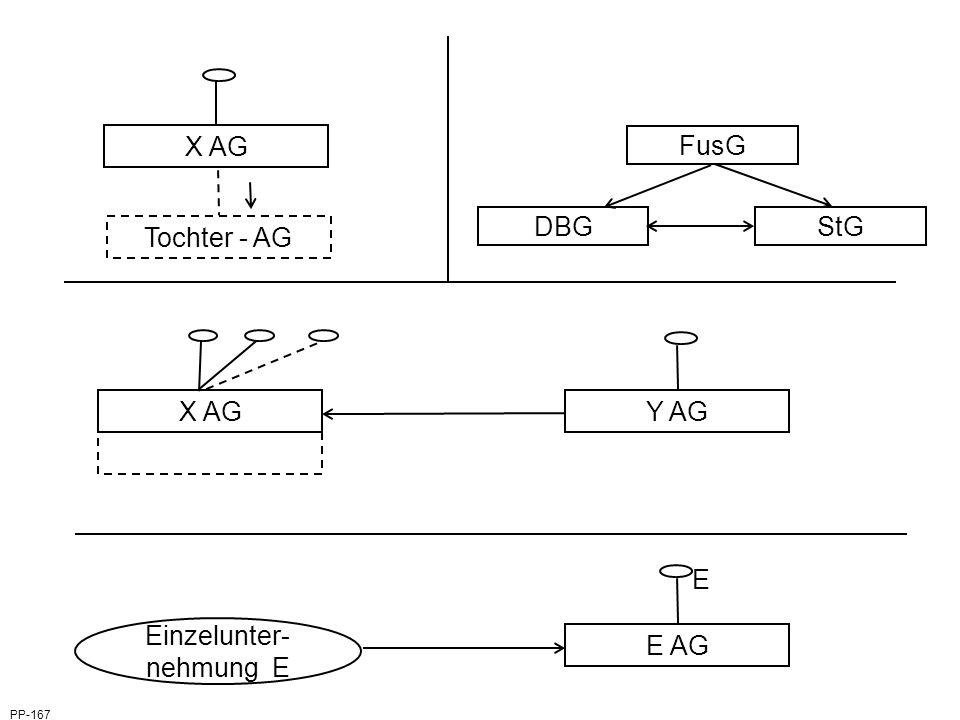 X AG Tochter - AG FusG StGDBG X AGY AG E AG Einzelunter- nehmung E E PP-167
