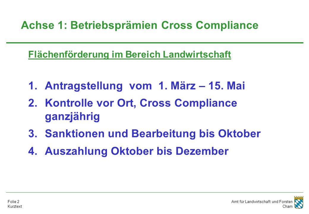 Amt für Landwirtschaft und Forsten Cham Folie 2 Kurztext Achse 1: Betriebsprämien Cross Compliance Flächenförderung im Bereich Landwirtschaft 1.Antragstellung vom 1.
