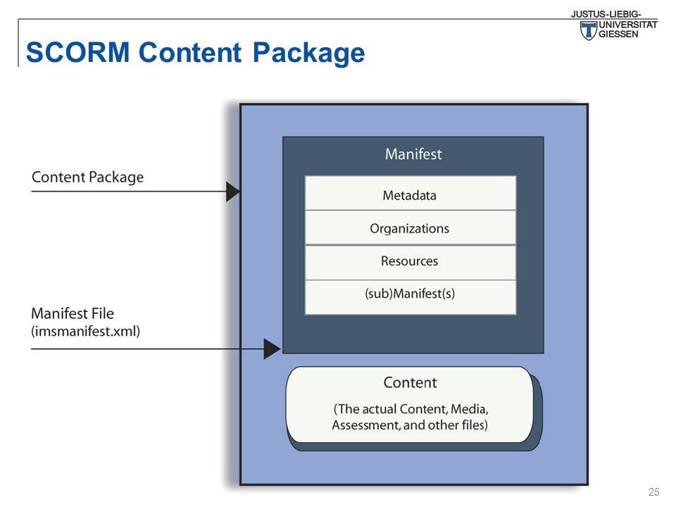 25 SCORM Content Package