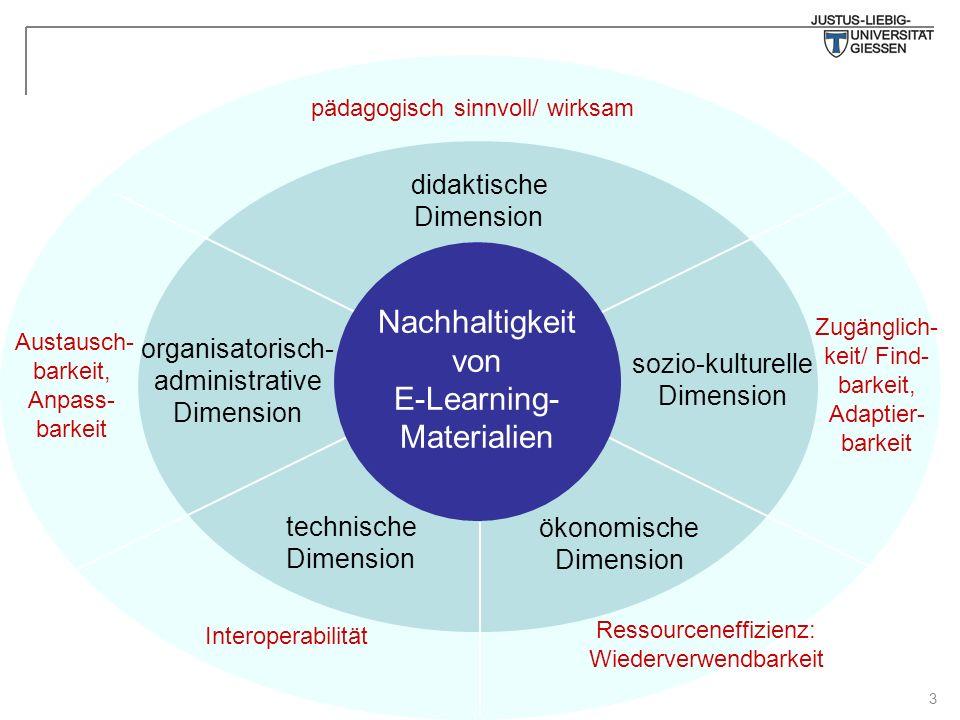 3 didaktische Dimension ökonomische Dimension sozio-kulturelle Dimension organisatorisch- administrative Dimension technische Dimension Ressourceneffizienz: Wiederverwendbarkeit Austausch- barkeit, Anpass- barkeit Interoperabilität Zugänglich- keit/ Find- barkeit, Adaptier- barkeit Nachhaltigkeit von E-Learning- Materialien pädagogisch sinnvoll/ wirksam