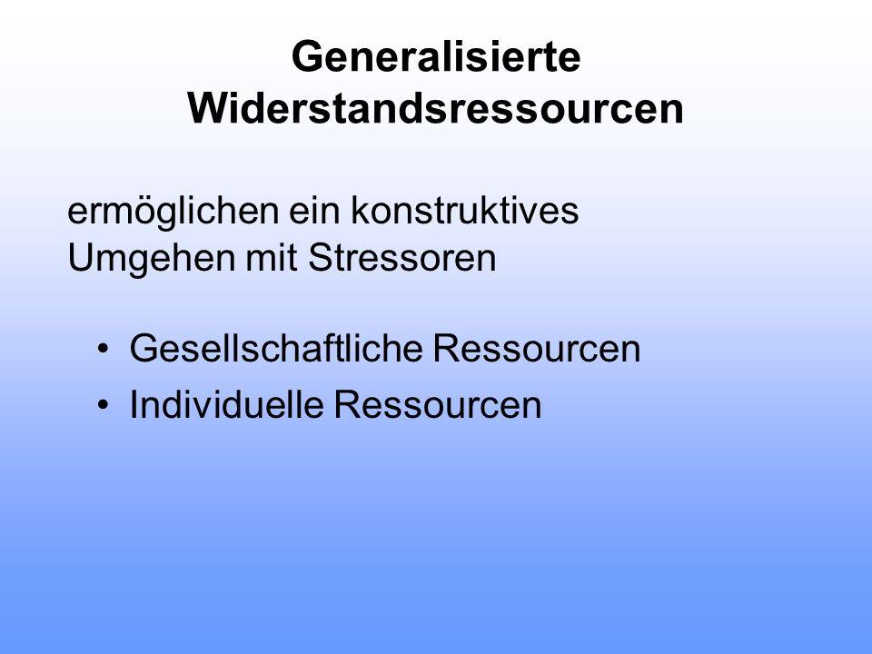 Gesellschaftliche Widerstandsressourcen Intakte Sozialstrukturen Funktionierende gesellschaftliche Netze Frieden Politische, ökonomische und materielle Sicherheit