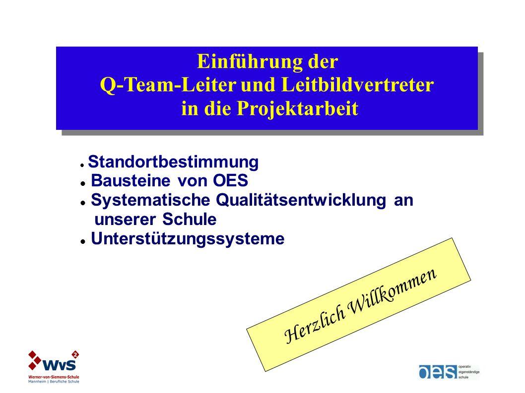 Einführung der Q-Team-Leiter und Leitbildvertreter in die Projektarbeit Einführung der Q-Team-Leiter und Leitbildvertreter in die Projektarbeit Standortbestimmung Bausteine von OES Systematische Qualitätsentwicklung an unserer Schule Unterstützungssysteme Herzlich Willkommen