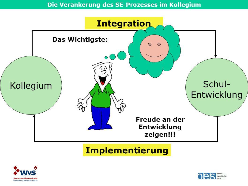 Kollegium Schul- Entwicklung Integration Implementierung Die Verankerung des SE-Prozesses im Kollegium Das Wichtigste: Freude an der Entwicklung zeigen!!!